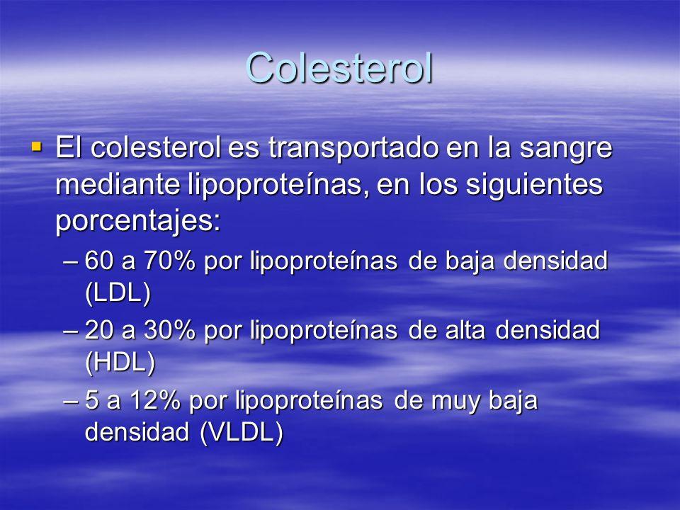 Colesterol El colesterol es transportado en la sangre mediante lipoproteínas, en los siguientes porcentajes: El colesterol es transportado en la sangr