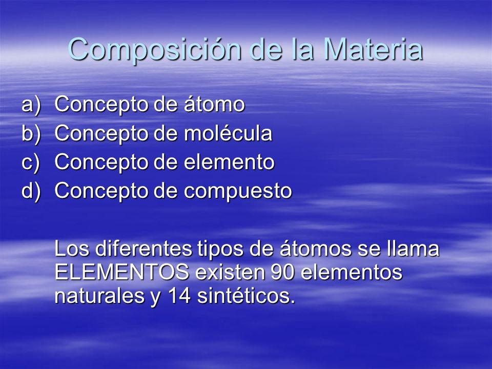 Composición de la Materia a)Concepto de átomo b)Concepto de molécula c)Concepto de elemento d)Concepto de compuesto Los diferentes tipos de átomos se