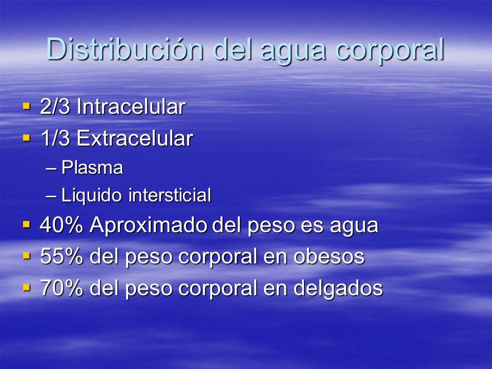 Distribución del agua corporal 2/3 Intracelular 2/3 Intracelular 1/3 Extracelular 1/3 Extracelular –Plasma –Liquido intersticial 40% Aproximado del pe