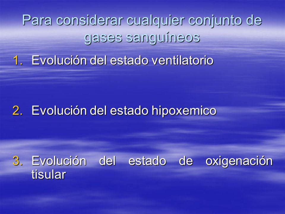 Para considerar cualquier conjunto de gases sanguíneos 1.Evolución del estado ventilatorio 2.Evolución del estado hipoxemico 3.Evolución del estado de
