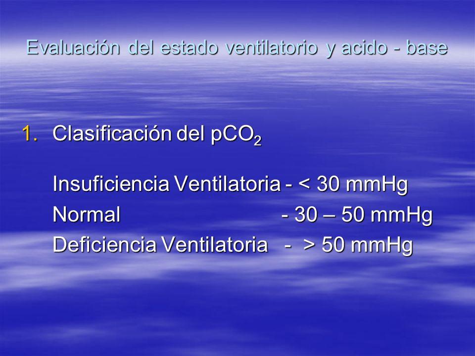 Evaluación del estado ventilatorio y acido - base 1.Clasificación del pCO 2 Insuficiencia Ventilatoria - < 30 mmHg Normal - 30 – 50 mmHg Deficiencia V