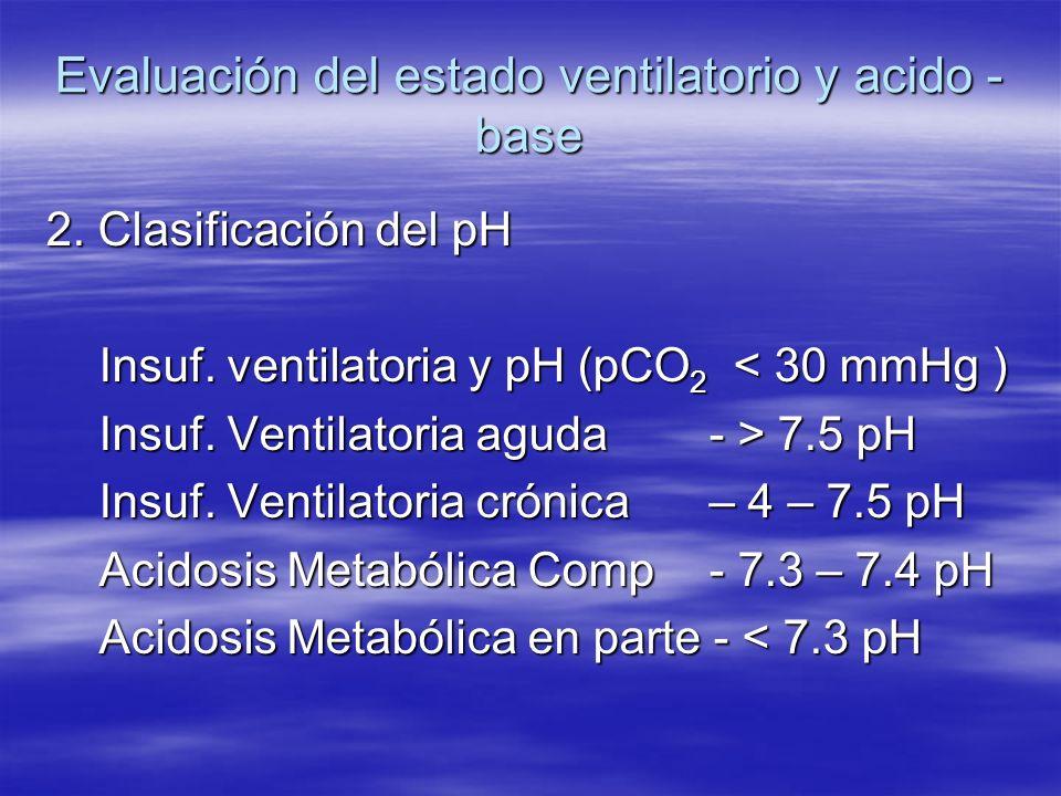 Evaluación del estado ventilatorio y acido - base 2. Clasificación del pH Insuf. ventilatoria y pH (pCO 2 < 30 mmHg ) Insuf. ventilatoria y pH (pCO 2