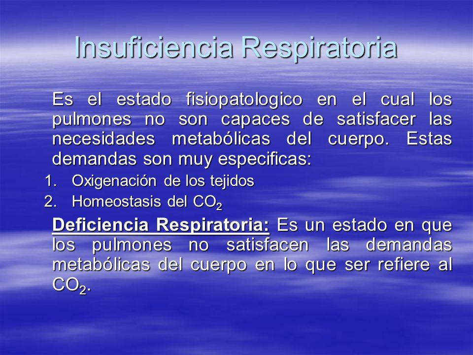 Insuficiencia Respiratoria Es el estado fisiopatologico en el cual los pulmones no son capaces de satisfacer las necesidades metabólicas del cuerpo. E