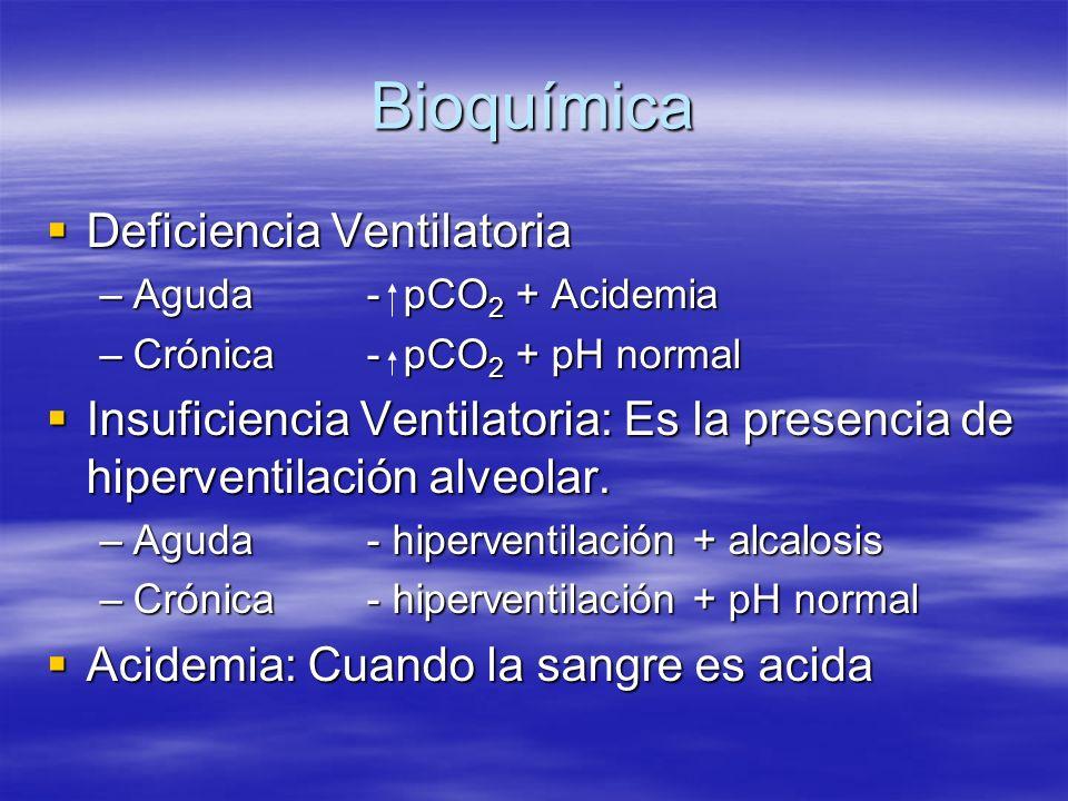 Bioquímica Deficiencia Ventilatoria Deficiencia Ventilatoria –Aguda- pCO 2 + Acidemia –Crónica- pCO 2 + pH normal Insuficiencia Ventilatoria: Es la pr