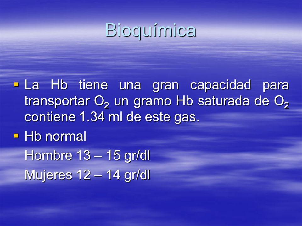 Bioquímica La Hb tiene una gran capacidad para transportar O 2 un gramo Hb saturada de O 2 contiene 1.34 ml de este gas. La Hb tiene una gran capacida