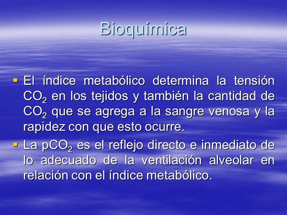 Bioquímica El índice metabólico determina la tensión CO 2 en los tejidos y también la cantidad de CO 2 que se agrega a la sangre venosa y la rapidez c