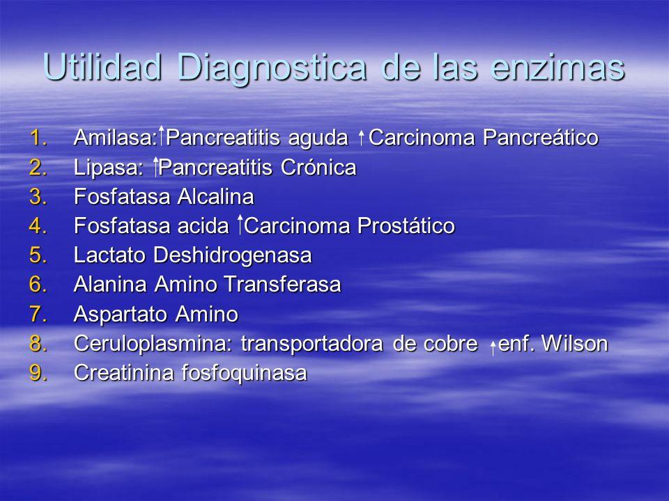 Utilidad Diagnostica de las enzimas 1.Amilasa: Pancreatitis aguda Carcinoma Pancreático 2.Lipasa: Pancreatitis Crónica 3.Fosfatasa Alcalina 4.Fosfatas