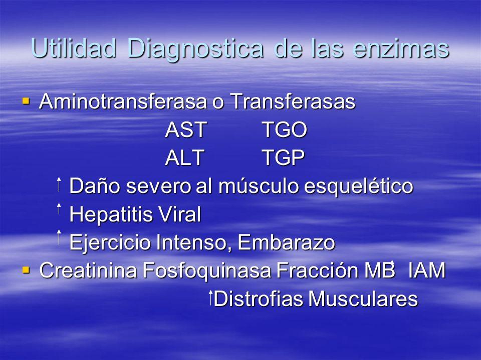 Utilidad Diagnostica de las enzimas Aminotransferasa o Transferasas Aminotransferasa o Transferasas ASTTGO ALTTGP Daño severo al músculo esquelético H