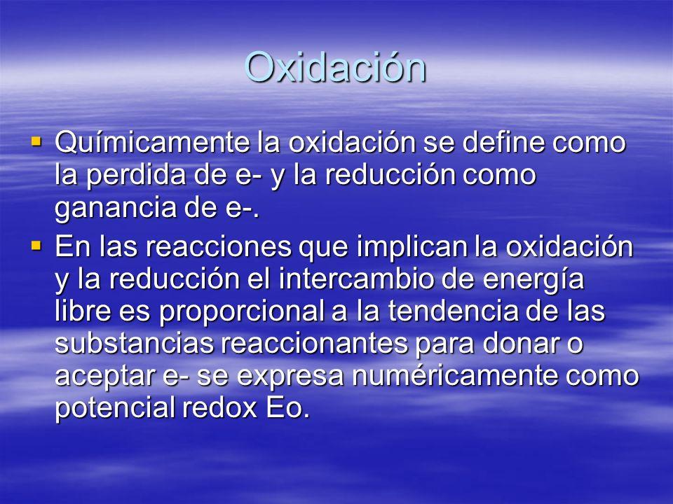 Oxidación Químicamente la oxidación se define como la perdida de e- y la reducción como ganancia de e-. Químicamente la oxidación se define como la pe