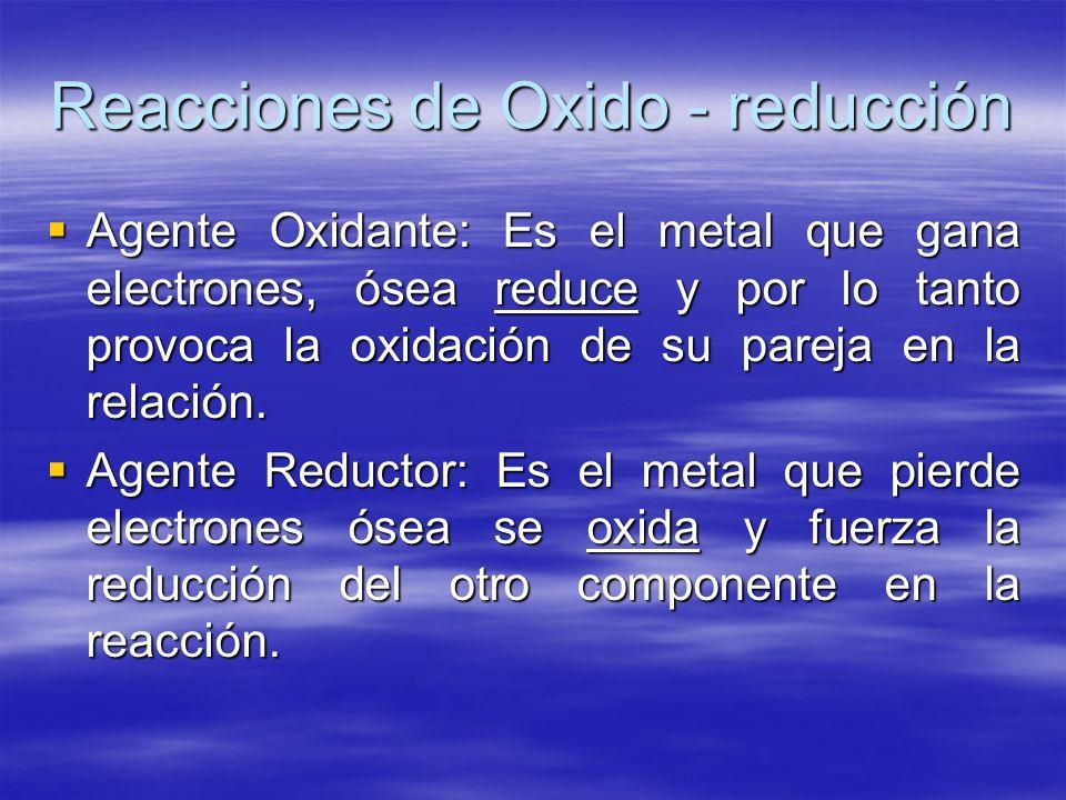Reacciones de Oxido - reducción Agente Oxidante: Es el metal que gana electrones, ósea reduce y por lo tanto provoca la oxidación de su pareja en la r