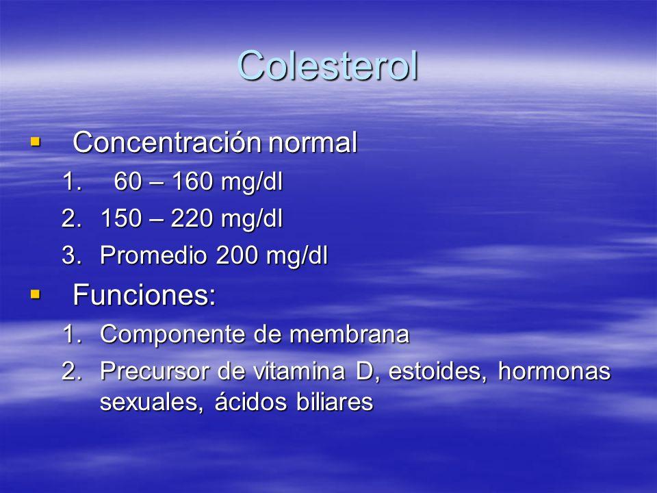 Colesterol Concentración normal Concentración normal 1. 60 – 160 mg/dl 2.150 – 220 mg/dl 3.Promedio 200 mg/dl Funciones: Funciones: 1.Componente de me