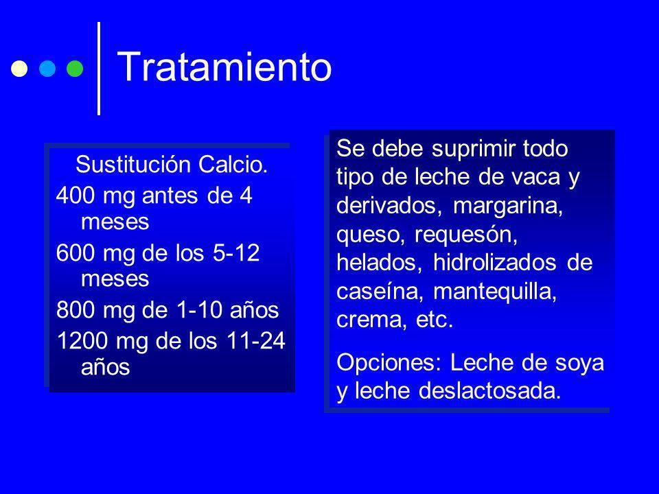 Sustitución Calcio. 400 mg antes de 4 meses 600 mg de los 5-12 meses 800 mg de 1-10 años 1200 mg de los 11-24 años Sustitución Calcio. 400 mg antes de