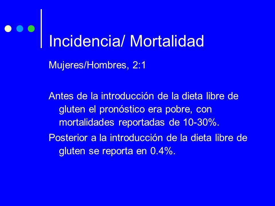 Mujeres/Hombres, 2:1 Antes de la introducción de la dieta libre de gluten el pronóstico era pobre, con mortalidades reportadas de 10-30%. Posterior a