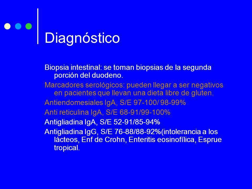 Biopsia intestinal: se toman biopsias de la segunda porción del duodeno. Marcadores serológicos: pueden llegar a ser negativos en pacientes que llevan
