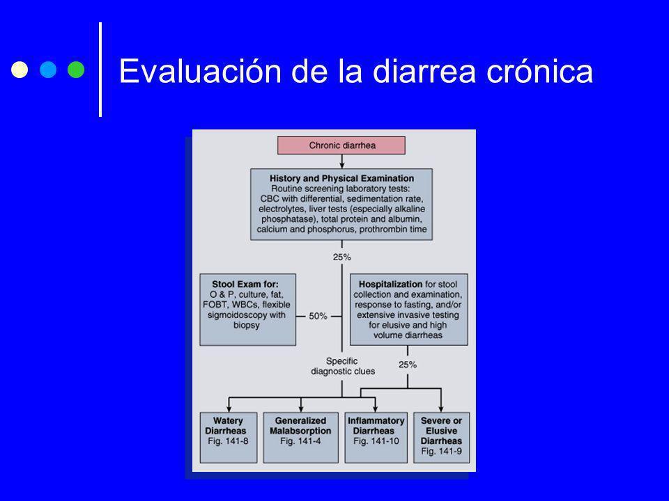 Evaluación de la diarrea crónica