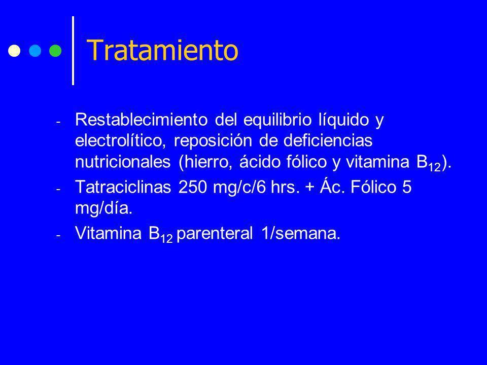 - Restablecimiento del equilibrio líquido y electrolítico, reposición de deficiencias nutricionales (hierro, ácido fólico y vitamina B 12 ). - Tatraci