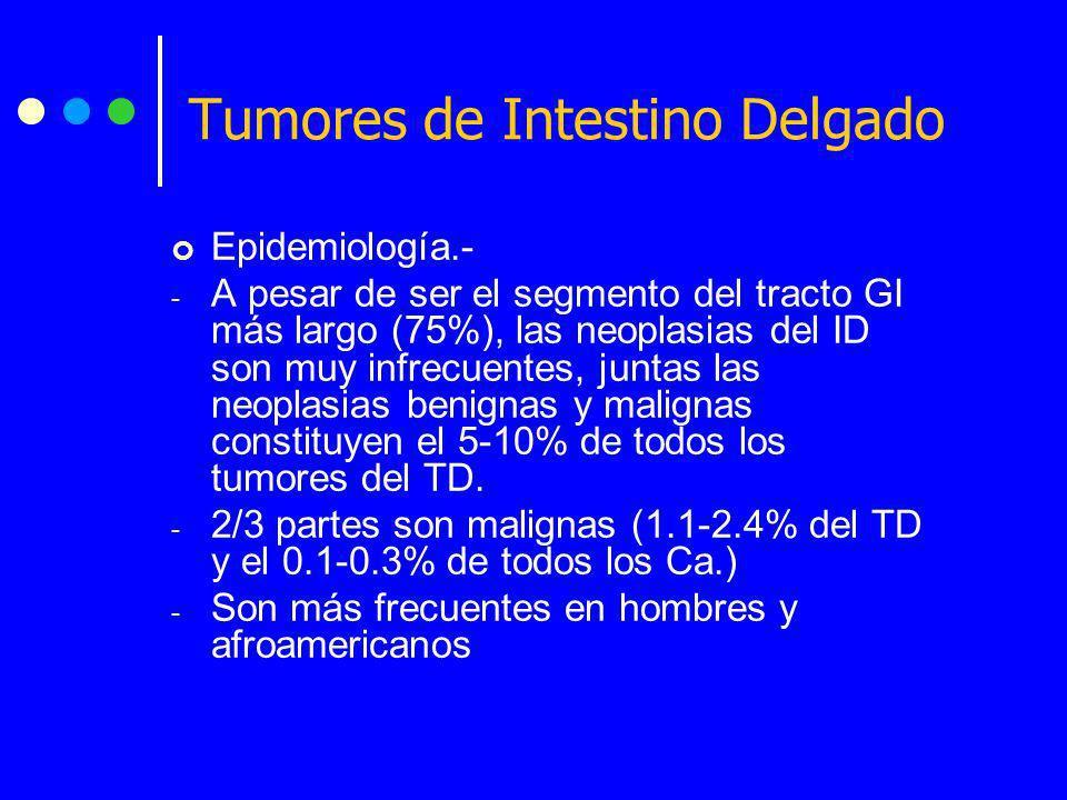 Epidemiología.- - A pesar de ser el segmento del tracto GI más largo (75%), las neoplasias del ID son muy infrecuentes, juntas las neoplasias benignas