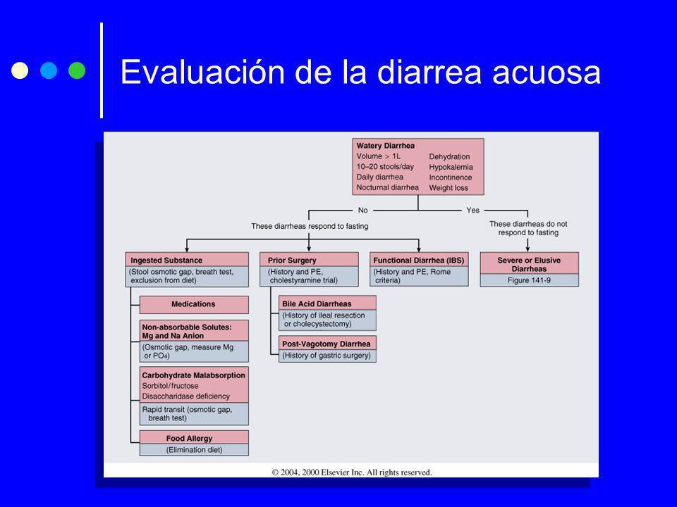 Evaluación de la diarrea acuosa
