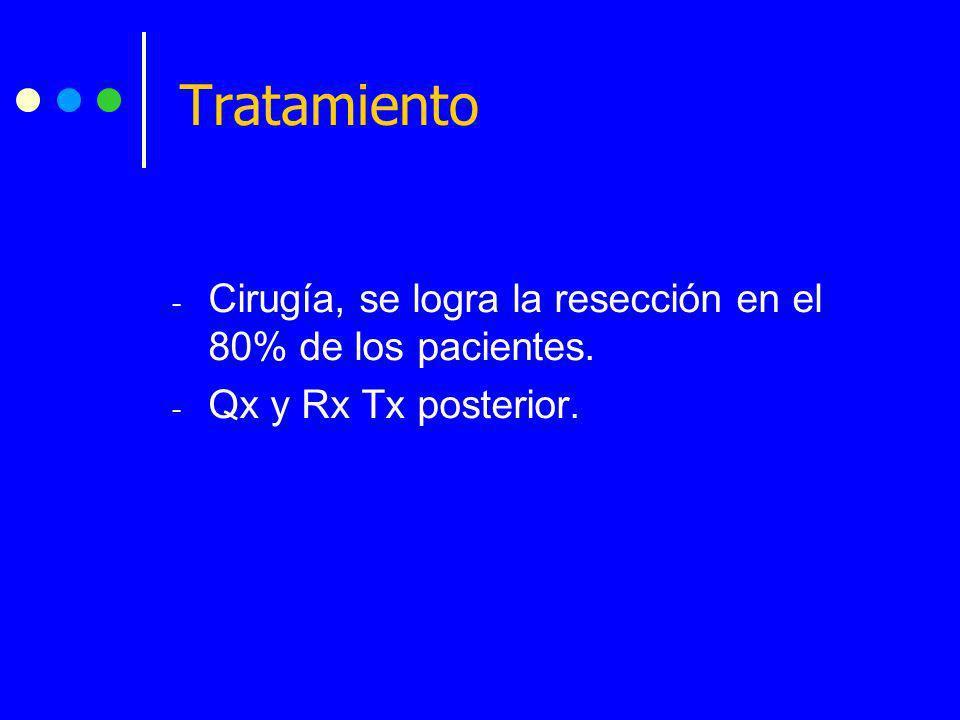 - Cirugía, se logra la resección en el 80% de los pacientes. - Qx y Rx Tx posterior. Tratamiento