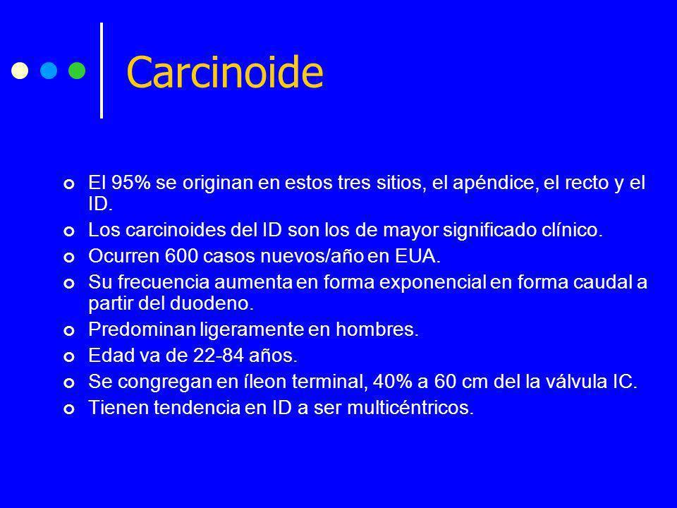 El 95% se originan en estos tres sitios, el apéndice, el recto y el ID. Los carcinoides del ID son los de mayor significado clínico. Ocurren 600 casos
