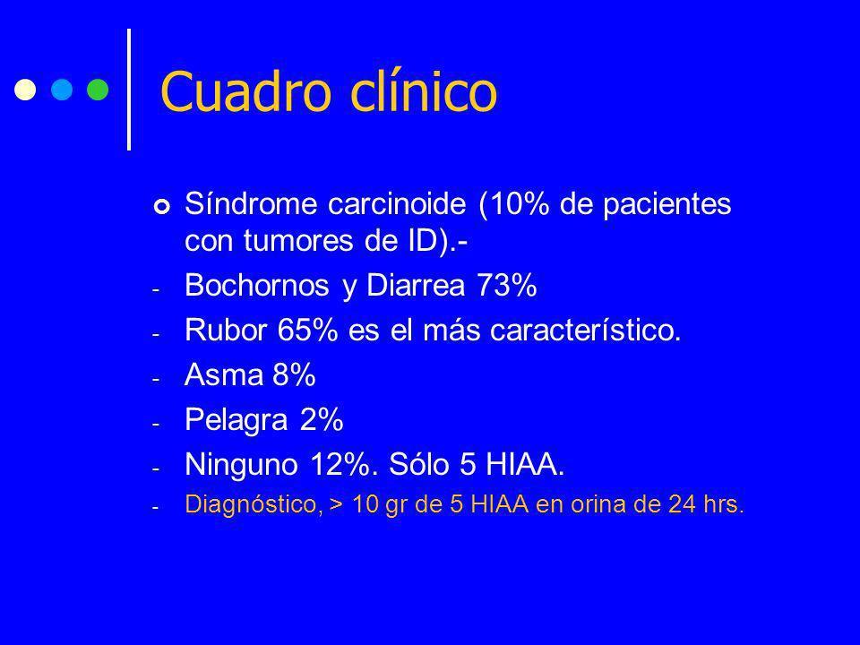 Síndrome carcinoide (10% de pacientes con tumores de ID).- - Bochornos y Diarrea 73% - Rubor 65% es el más característico. - Asma 8% - Pelagra 2% - Ni