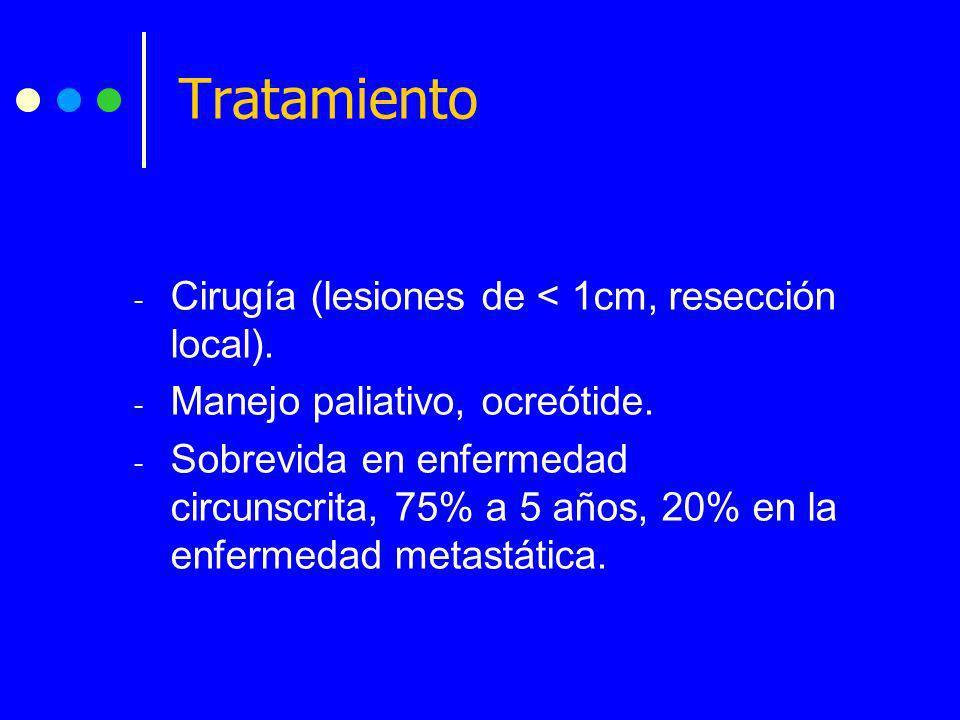 - Cirugía (lesiones de < 1cm, resección local). - Manejo paliativo, ocreótide. - Sobrevida en enfermedad circunscrita, 75% a 5 años, 20% en la enferme