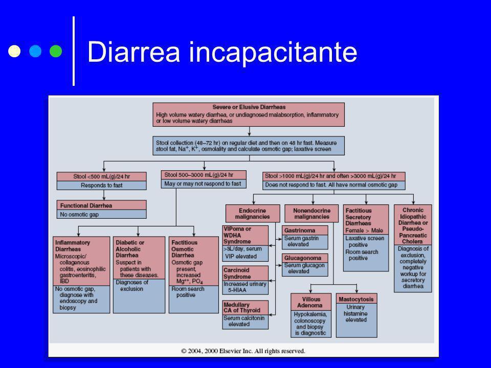 Diarrea incapacitante