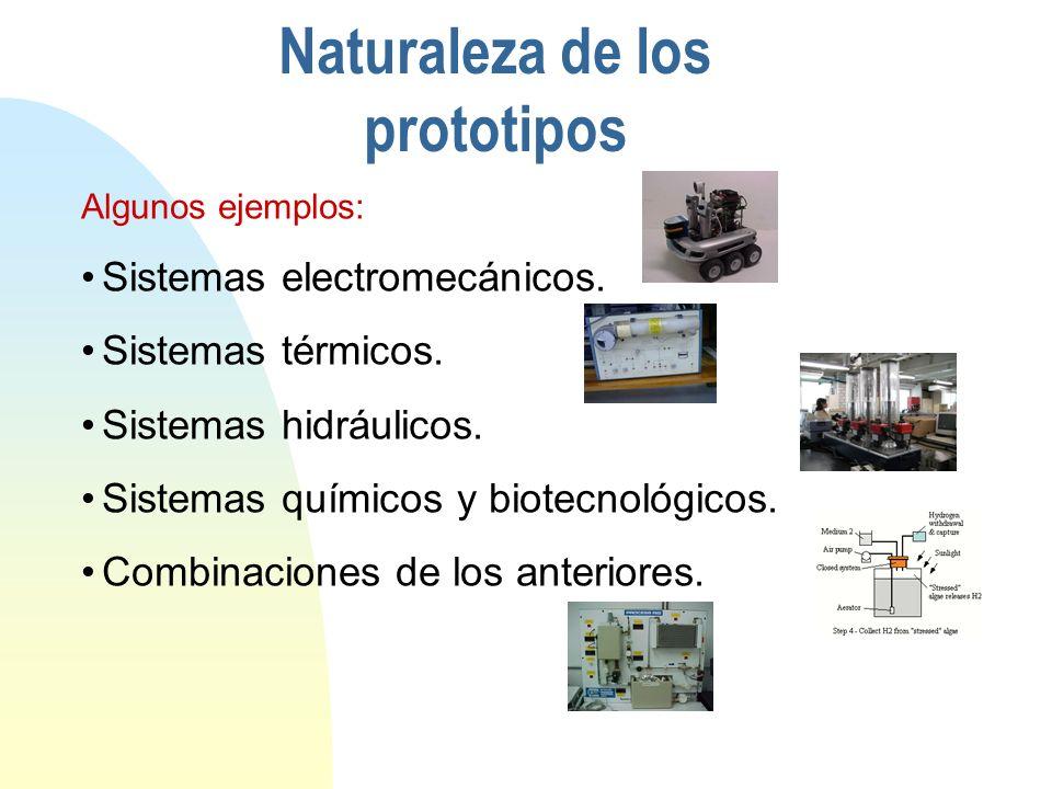 Naturaleza de los prototipos Algunos ejemplos: Sistemas electromecánicos.
