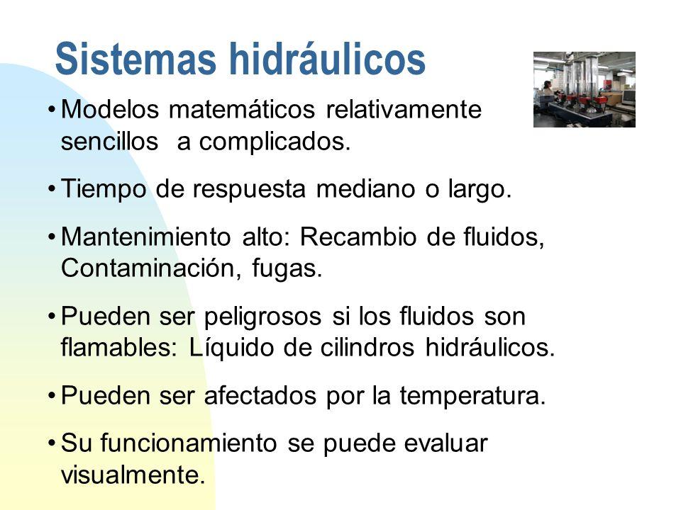 Sistemas hidráulicos Modelos matemáticos relativamente sencillos a complicados.