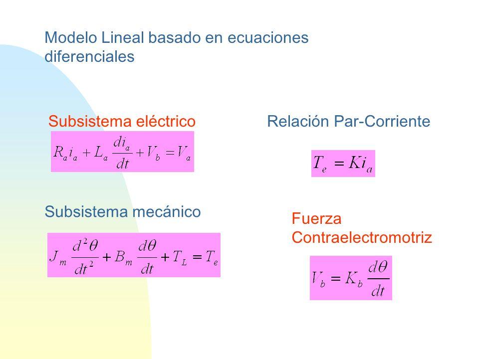 Subsistema eléctrico Subsistema mecánico Relación Par-Corriente Fuerza Contraelectromotriz Modelo Lineal basado en ecuaciones diferenciales