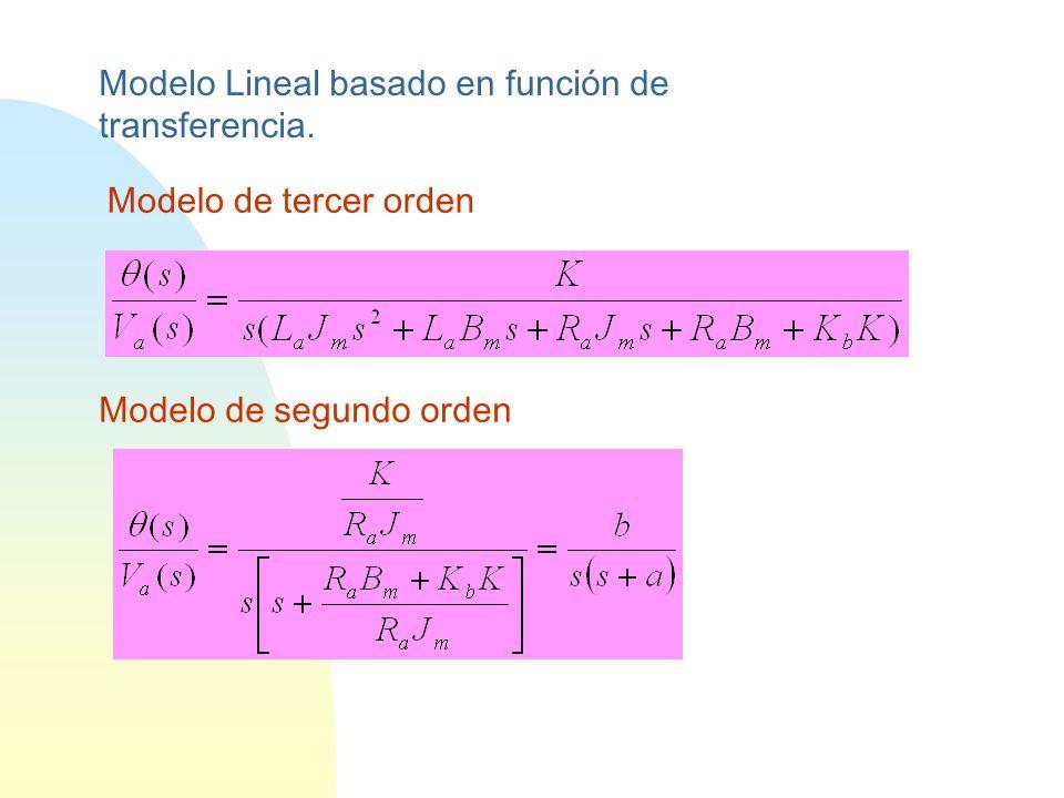 Modelo Lineal basado en función de transferencia. Modelo de tercer orden Modelo de segundo orden