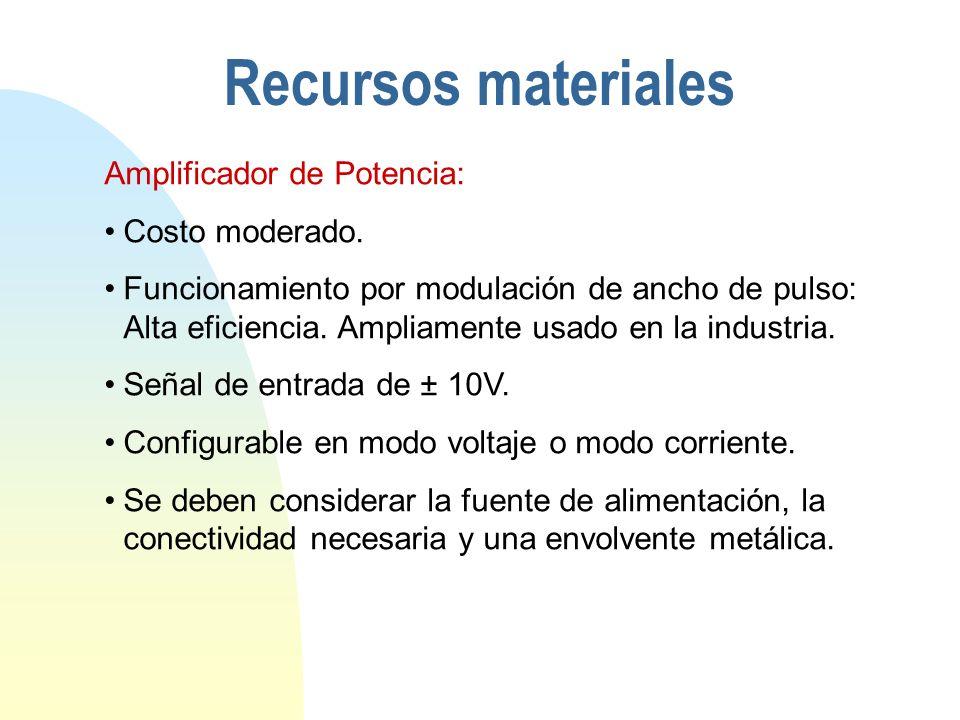 Recursos materiales Amplificador de Potencia: Costo moderado.