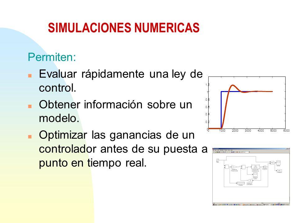 Control Proporcional Derivativo: Diagrama Simulink de simulación numérica.