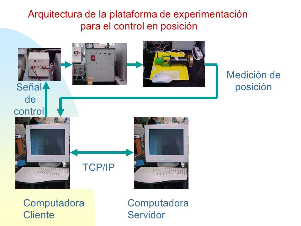 TCP/IP Medición de posición Señal de control Computadora Cliente Computadora Servidor Arquitectura de la plataforma de experimentación para el control en posición
