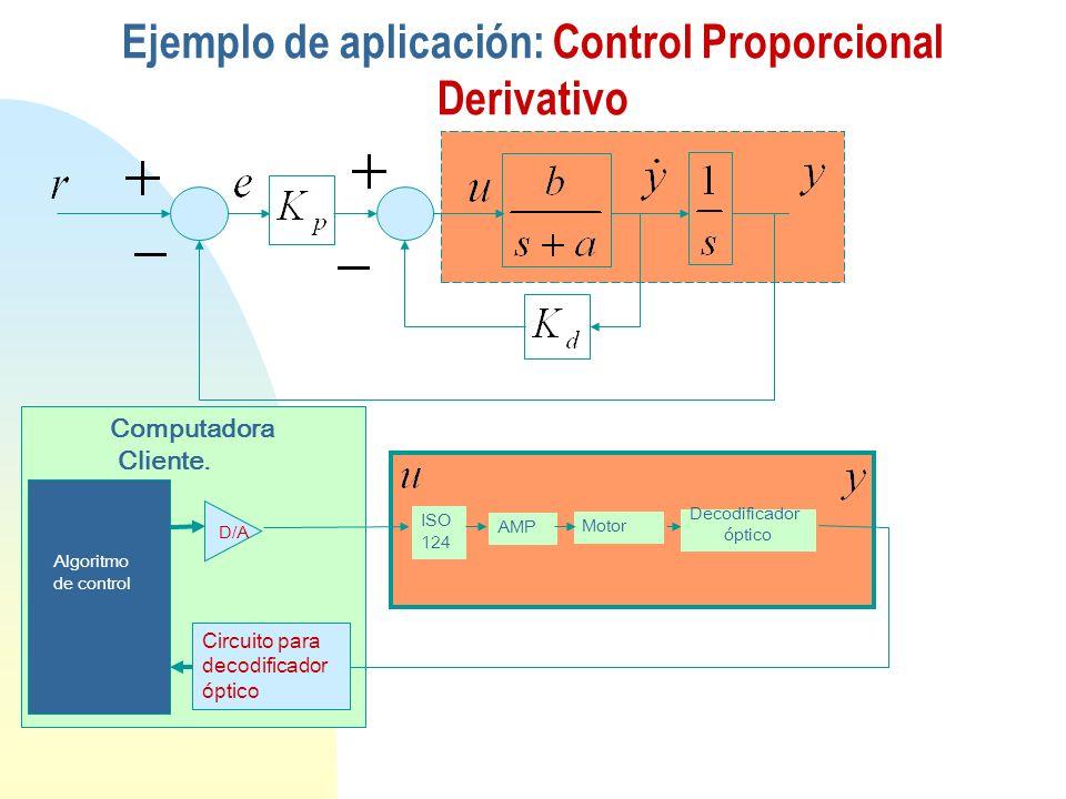 ISO 124 AMP D/A Motor Decodificador óptico Computadora Cliente.