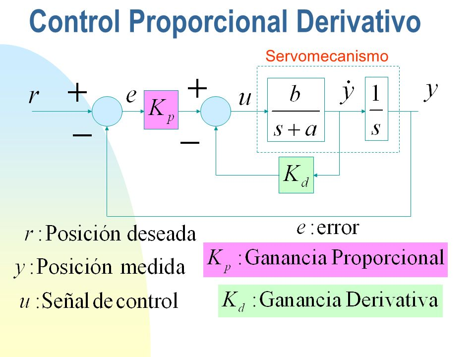 Control Proporcional Derivativo Servomecanismo