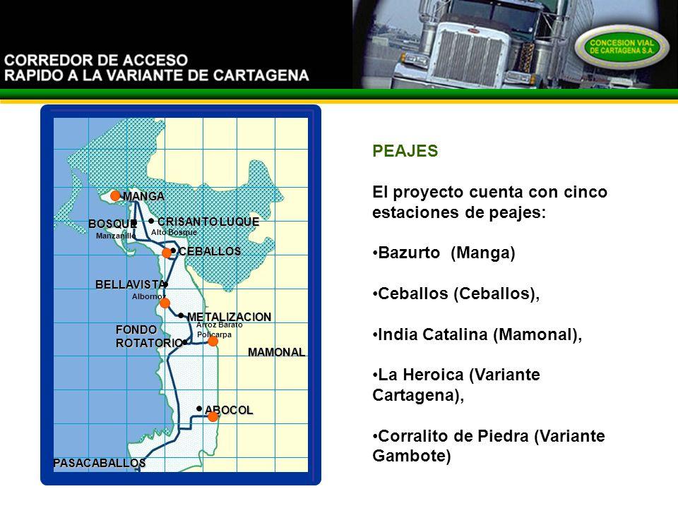 El Corredor MANGA MANGA BOSQUE CRISANTO LUQUE BELLAVISTA MAMONAL PASACABALLOS METALIZACION FONDOROTATORIO ABOCOL Alto Bosque CEBALLOS Manzanillo Albor