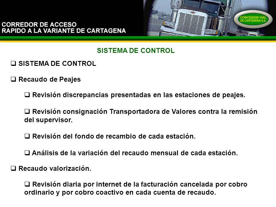El Corredor SISTEMA DE CONTROL Recaudo de Peajes Revisión discrepancias presentadas en las estaciones de peajes.