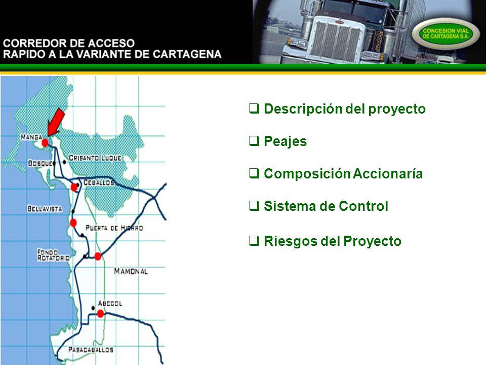 Descripción del proyecto Peajes Composición Accionaría Sistema de Control Riesgos del Proyecto El Corredor