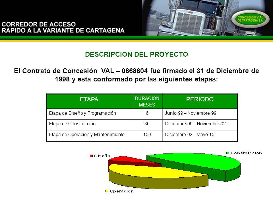 DESCRIPCION DEL PROYECTO El Contrato de Concesión VAL – 0868804 fue firmado el 31 de Diciembre de 1998 y esta conformado por las siguientes etapas: ET