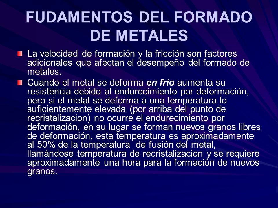 FUDAMENTOS DEL FORMADO DE METALES La velocidad de formación y la fricción son factores adicionales que afectan el desempeño del formado de metales.