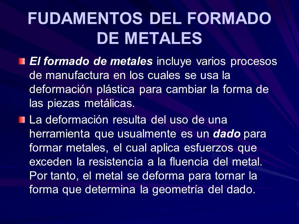FUDAMENTOS DEL FORMADO DE METALES El formado de metales incluye varios procesos de manufactura en los cuales se usa la deformación plástica para cambiar la forma de las piezas metálicas.