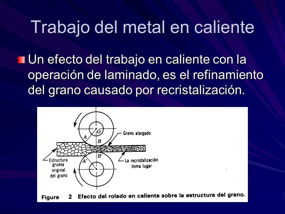 Trabajo del metal en caliente Un efecto del trabajo en caliente con la operación de laminado, es el refinamiento del grano causado por recristalización.