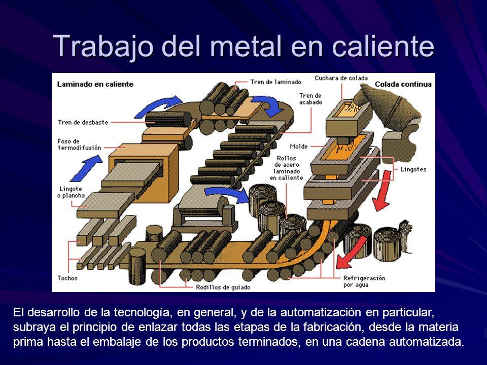 Trabajo del metal en caliente El desarrollo de la tecnología, en general, y de la automatización en particular, subraya el principio de enlazar todas las etapas de la fabricación, desde la materia prima hasta el embalaje de los productos terminados, en una cadena automatizada.