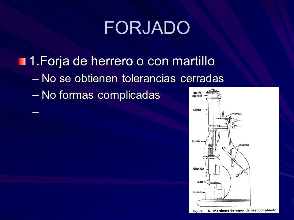 FORJADO 1.Forja de herrero o con martillo –No se obtienen tolerancias cerradas –No formas complicadas –