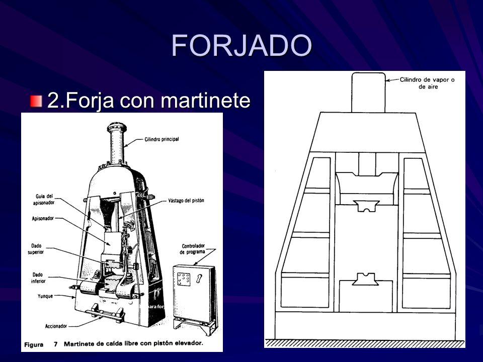 FORJADO 2.Forja con martinete Figura 9. Martillo para forja por caída libre.