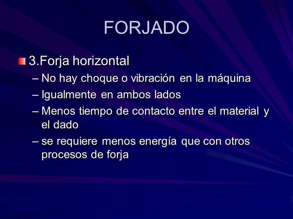 FORJADO 3.Forja horizontal –No hay choque o vibración en la máquina –Igualmente en ambos lados –Menos tiempo de contacto entre el material y el dado –se requiere menos energía que con otros procesos de forja