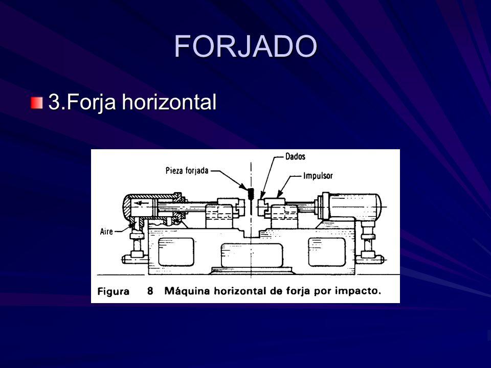 FORJADO 3.Forja horizontal