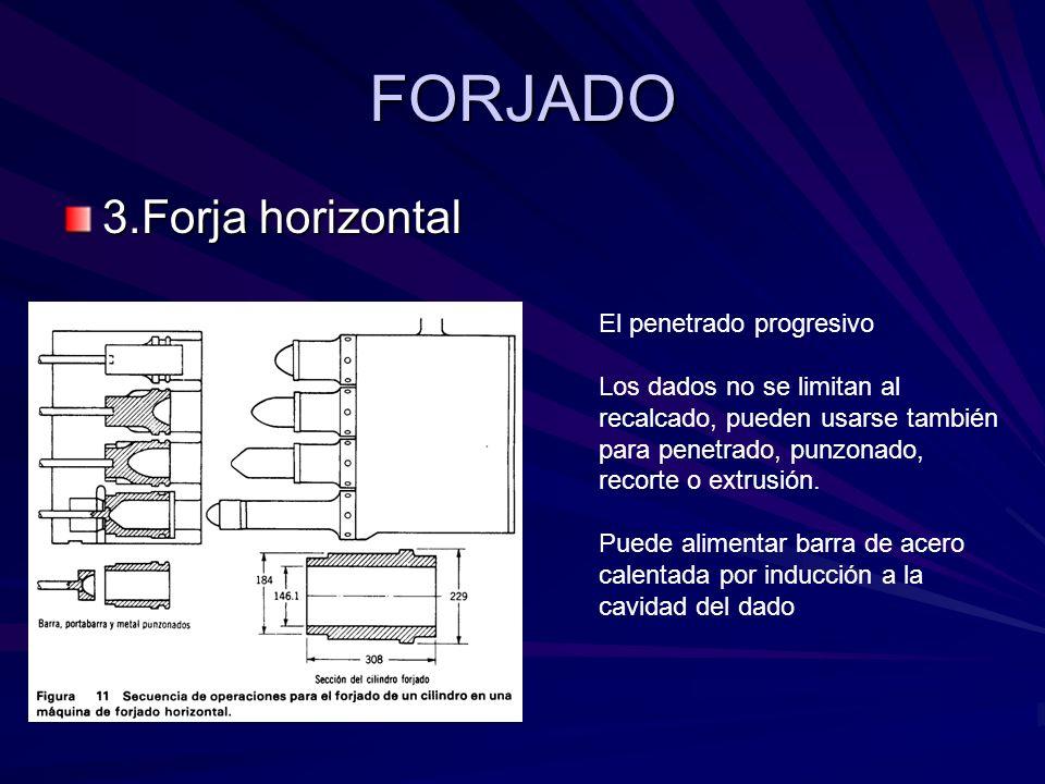 FORJADO El penetrado progresivo Los dados no se limitan al recalcado, pueden usarse también para penetrado, punzonado, recorte o extrusión. Puede alim