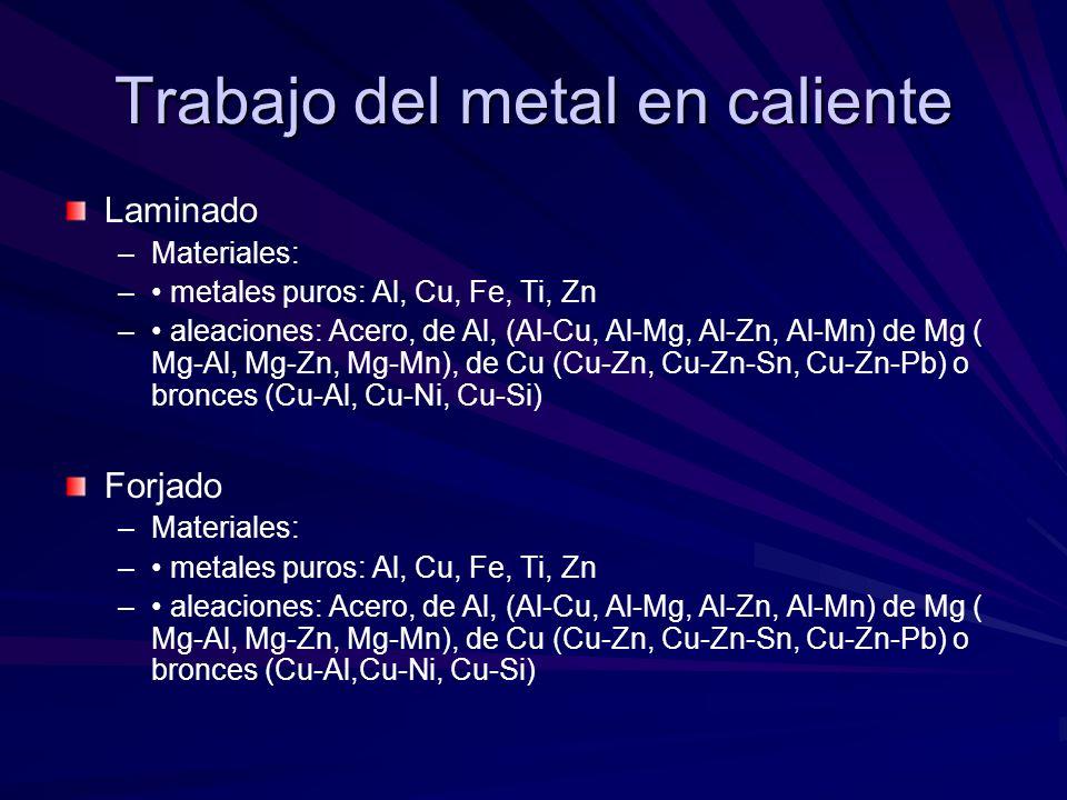 Trabajo del metal en caliente Laminado – –Materiales: – – metales puros: Al, Cu, Fe, Ti, Zn – – aleaciones: Acero, de Al, (Al-Cu, Al-Mg, Al-Zn, Al-Mn) de Mg ( Mg-Al, Mg-Zn, Mg-Mn), de Cu (Cu-Zn, Cu-Zn-Sn, Cu-Zn-Pb) o bronces (Cu-Al, Cu-Ni, Cu-Si) Forjado – –Materiales: – – metales puros: Al, Cu, Fe, Ti, Zn – – aleaciones: Acero, de Al, (Al-Cu, Al-Mg, Al-Zn, Al-Mn) de Mg ( Mg-Al, Mg-Zn, Mg-Mn), de Cu (Cu-Zn, Cu-Zn-Sn, Cu-Zn-Pb) o bronces (Cu-Al,Cu-Ni, Cu-Si)